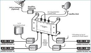 home satellite wiring wiring diagram site home satellite wiring wiring diagram for you u2022 satellite receiver home satellite wiring