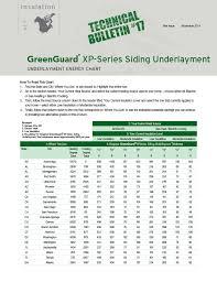 Underlayment Nailing Schedule Chart Greenguard Xp38 Xfp38 Fanfold Underlayment Kingspan Usa