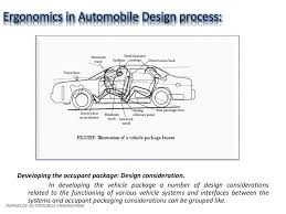 New Trends In Automobile Design Ppt Ergonomics In Automobile Sbpp Ppt Download