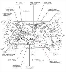 2002 wrx engine diagram diagram chart engine diagram need rhenginediagramnet wiring diagrams uae national flag rhdiagramchartwikicom wrx 2002 wrx engine diagram engine