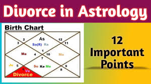 Navamsa Chart Prediction For Marriage Divorce In Astrology Vedic Raj Astrology For All Ascendant