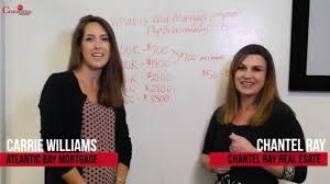Figure Out Mortgage Payment Easy Way To Figure Out Your Mortgage Payment Chantel Ray Real Estate