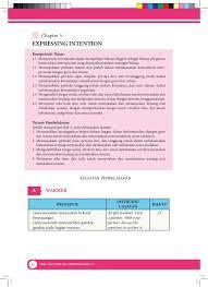 Jawaban untuk vocabulary exercises halaman 61 bahasa inggris kelas. Kunci Jawaban Buku Paket Bahasa Inggris Kelas 10 Semester 2 Guru Ilmu Sosial
