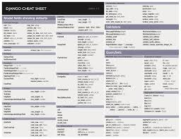 python regex cheat sheet 50 data science machine learning cheat sheets updated
