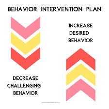 What is a Behavior Intervention Plan? - Nicole Schlechter Advocacy