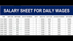 wages register in excel 73 how to make salary sheet for daily wages in excel hindi youtube