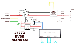 contactor wiring diagram linkinx com contactor wiring diagram basic pictures
