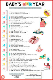 Newborn Developmental Milestones Chart Simpel