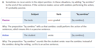 What Are The Differences Between Active And Passive Voice Cwi