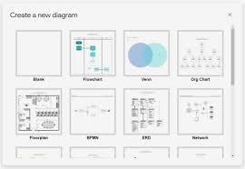 Google Docs Venn Diagram The 7 Best Google Docs Add Ons
