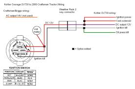 kohler command 27 wiring diagram car wiring diagram download Kohler Command Wiring Diagram kohler command 25 wiring diagram wirdig readingrat net kohler command 27 wiring diagram kohler command 25 wiring diagram wirdig kohler command 20 wiring diagram