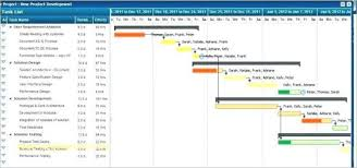 It Project Timeline Template Project 249154850004 Google Drive