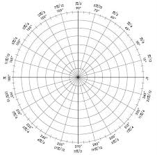 Free Polar Graph Paper Under Fontanacountryinn Com