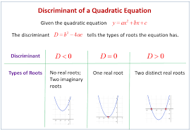 using the discriminant for quadratic equations using the discriminant to determine the number of real solutions to a quadratic equation