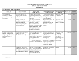 Literature Review Matrix Sample 27 Images Of Literature Review Chart Template Bfegy Com