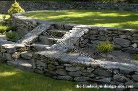 Small Picture 17 Best images about Yard Ideas on Pinterest Landscaping