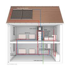 solar heated water systems explained worcester bosch group how cost effective is it