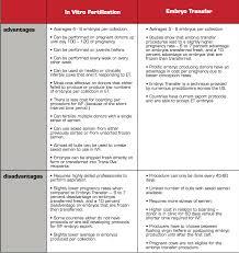 Cattle Implant Comparison Chart
