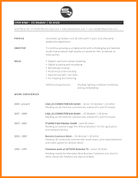 Artist Resume Sample 100 100d Artist Cover Letter Mla Cover Page 77