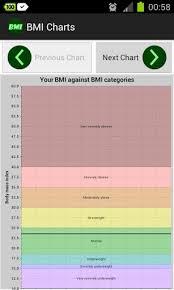 Bmi Categories Slim Bmi Calculator 1 3 Apk Androidappsapk Co