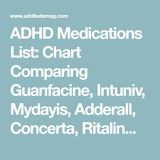 Chart Comparing Popular Medications Used To Treat Adhd Adhd