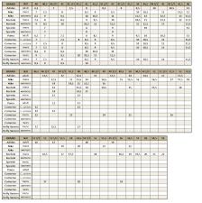 Nike Men Shoes Size Chart Nike Mens Size Chart Tops Rldm
