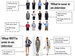 The Do S And Don Ts Of An Interview Interview Dos And Donts Lessons Tes Teach