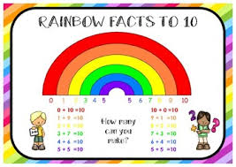 Free Printable Rainbow Facts Chart Rainbow Facts To 10 Poster Rainbow Facts Math Facts