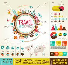 how to write a travel and tourism essay essay writing service uk how to write a travel and tourism essay