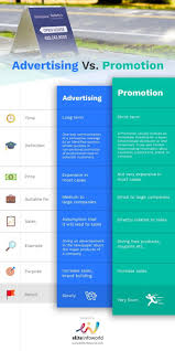 Advertising Vs Promotion With Comparison Chart Advertising