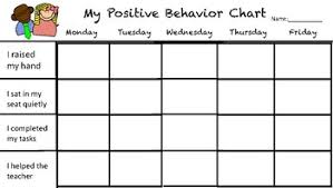 Positive Behavior Chart For Children With Behavioral Difficulties