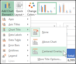 Pivot Chart Title From Filter Selection Contextures Blog