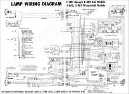 1999 dodge durango fuse box diagram heater not lossing wiring 1999 dodge durango fuse diagram wiring diagram blog rh 3 fuerstliche weine de 1998 dodge durango fuse box diagram dodge durango fuse layout
