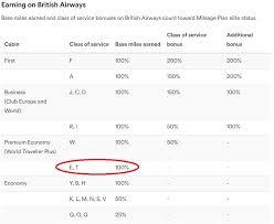 Bogo Chart Bogo Pt 2 Buy Premium Economy Get A Free Alaska Air Round