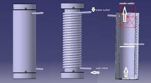 modern style fireplace water heat exchanger want to design a heat exchanger in a chimney in order to utilize heat