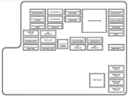 2007 saturn fuse box 2007 wiring diagrams online