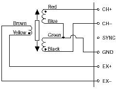 plc to lvdt wiring diagram wiring diagram user