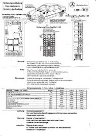 mercedes w203 fuse box mercedes wiring diagrams