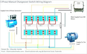 3 phase generator wiring connections wiring diagram user