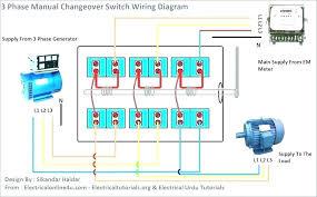 generator 3 phase plug wiring diagram wiring diagram meta wiring diagram for a 3 phase generator wiring diagrams favorites generator 3 phase plug wiring diagram