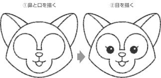 ジェラトーニの鼻口目の描き方 Disney ディズニー キャラクター