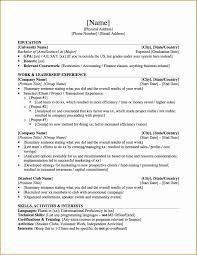 Sample Resume For Graduate School In Psychology Valid Resume For