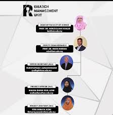 Um Chart Organizational Chart Research Fsum