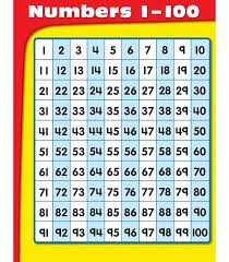 Unexpected One To 100 Chart Free Numbers Chart Number Charts