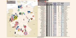 Germany 2014 Football Attendance Map With The 52 Highest