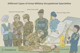 Army Mos Chart Complete List Of Army Enlisted Mos