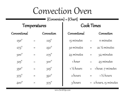 Oven Time Conversion Chart Convection Cooking Conversion Printable Page 2 Of 2 Cooking