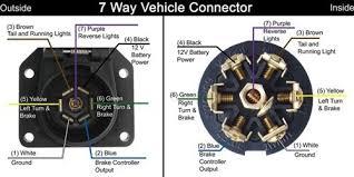 wiring diagram ford 7 pin trailer wiring diagram 7 wire 6 way 6 way trailer plug wiring diagram at 7 Pin Trailer Wiring