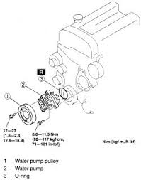 repair guides water pump removal installation autozone com click image to see an enlarged view