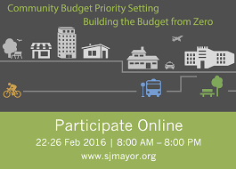 Online Budgeting Participatory Budgeting Conteneo Inc